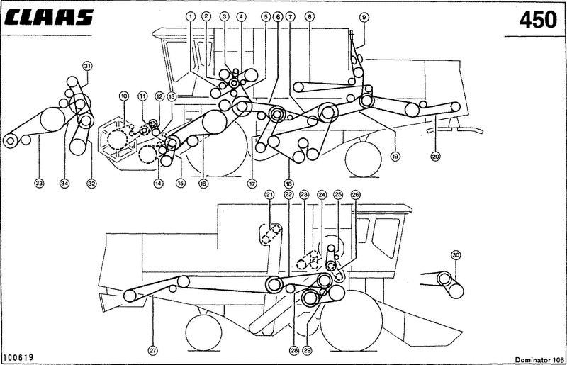 Dominator 106 схема ремней
